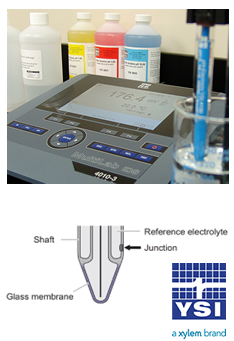 ph-meter-calibration-troubleshooting
